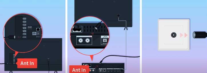 fixing Samsung TV issues